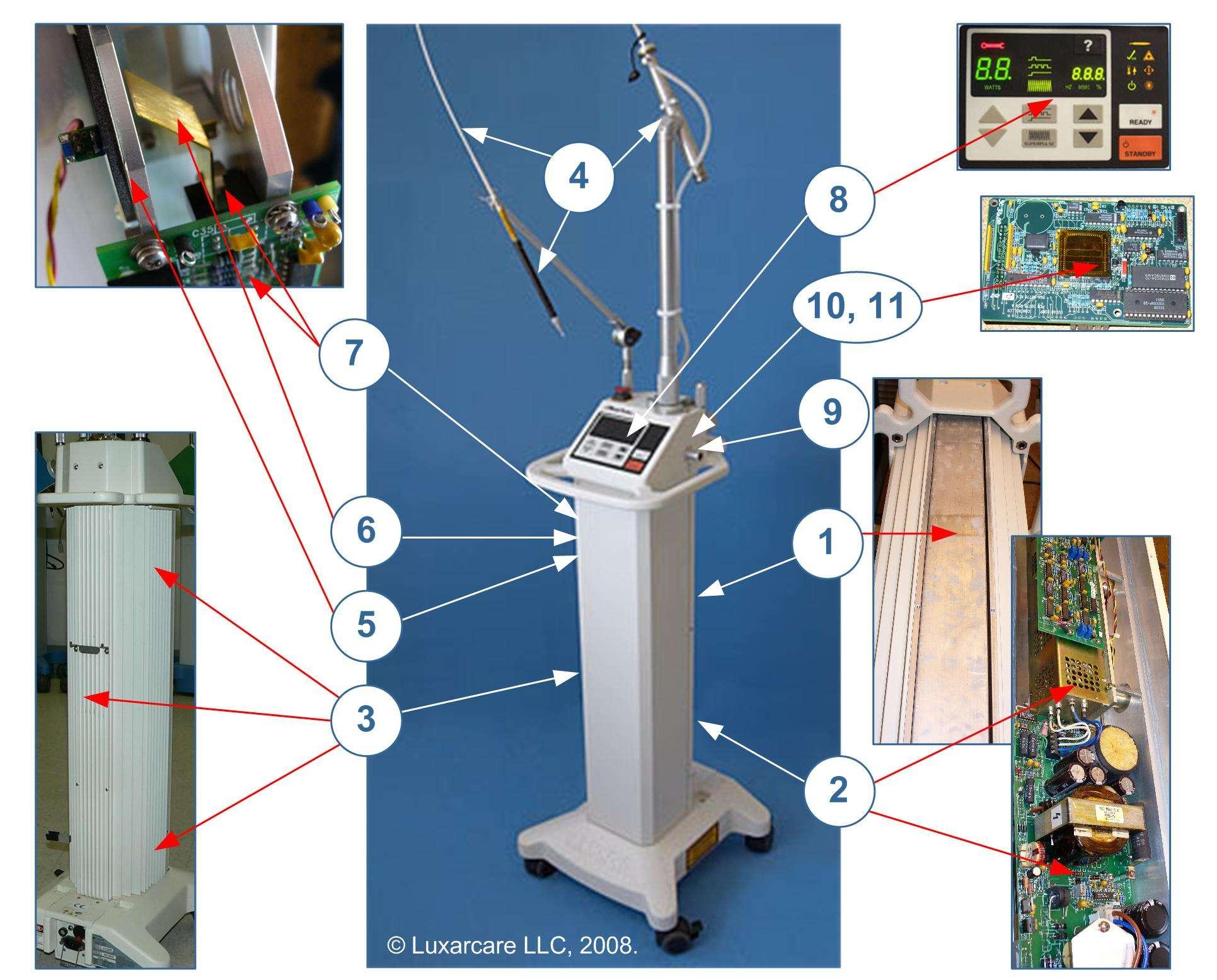 Surgical Co2 Laser Technology Lightscalpel