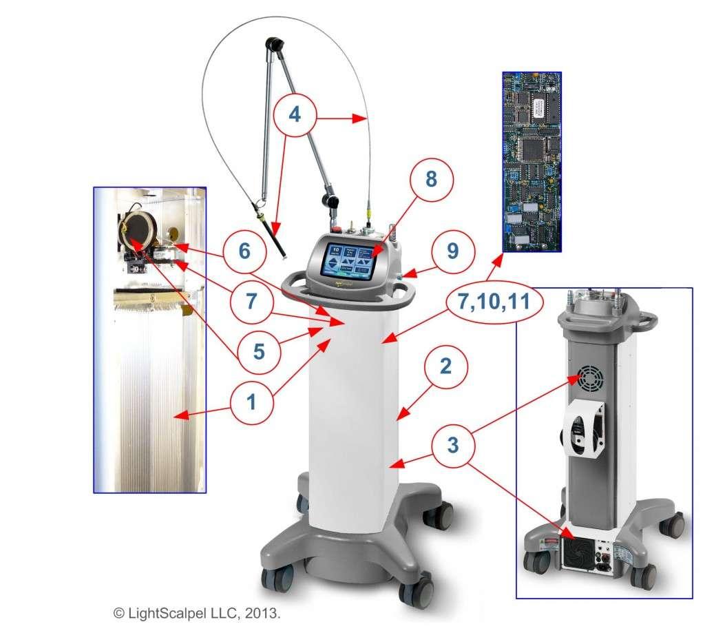 Figure 2   LightScalpel Laser System