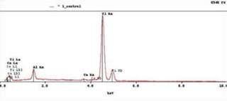 Figure 4: The EDS spectrum of the laser-treated NanoTite implant