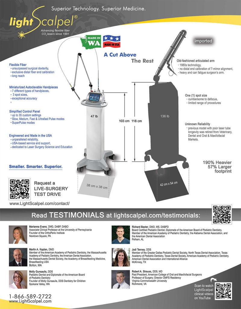 comparing co2 lasers dental surgical